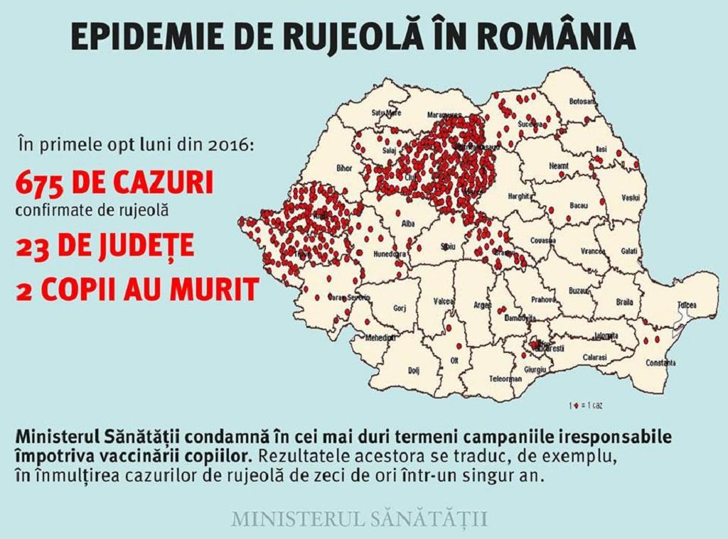 Epidemie de rujeola romania bihor