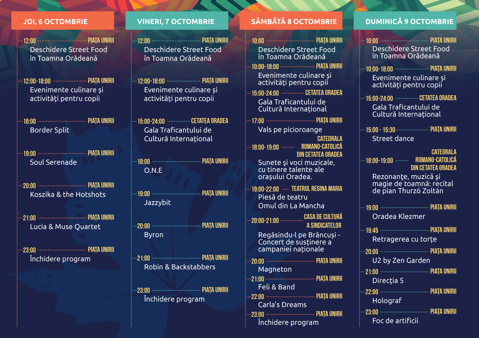 Program Festivalul Toamna Oradeană 2016