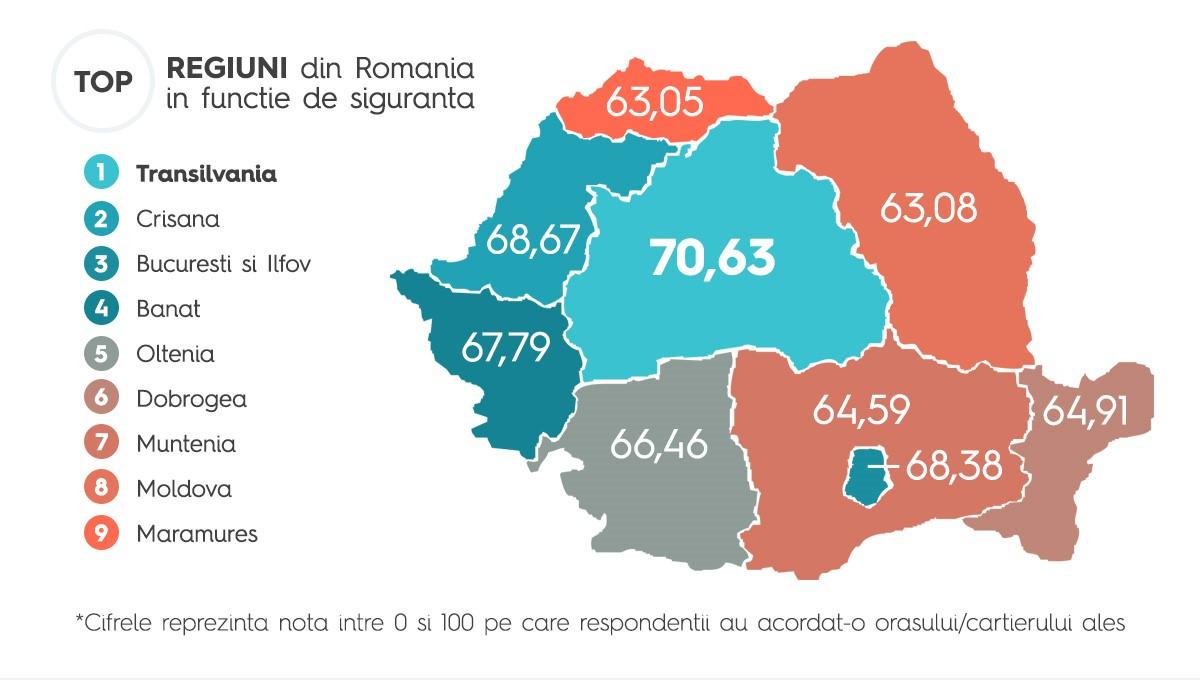 Top-cele-mai-sigure-orase-si-cartiere-din-Romania-13