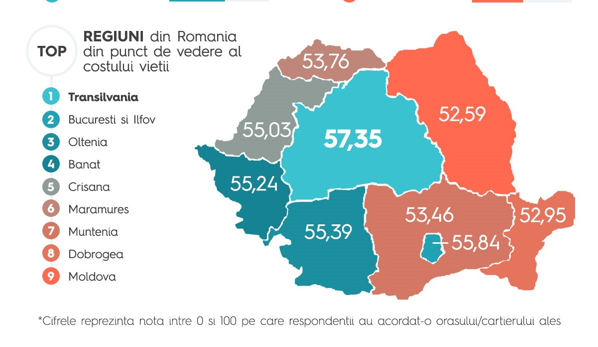 infografic costul vietii regiuni Romania