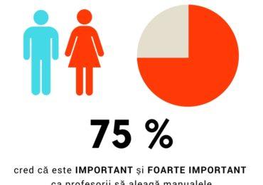 STUDIU: Trei din patru părinți cred că este important ca profesorul sa aleaga manualul de predare elevilor