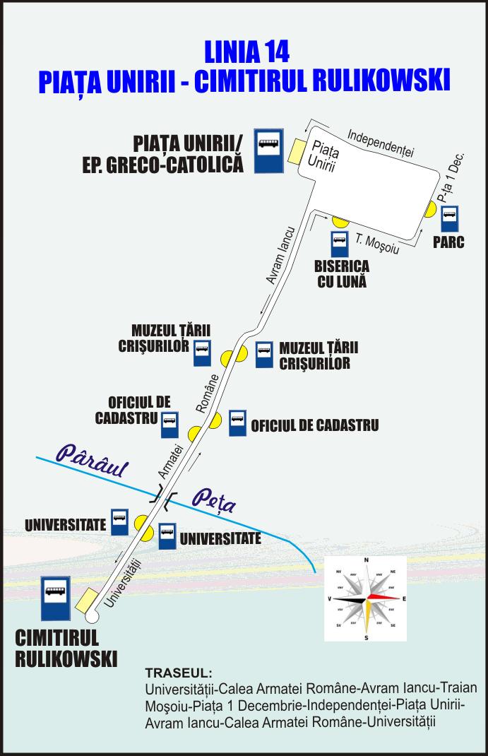 Schita traseu Linia 14 - Piata Unirii - Cimitirul Rulikowski