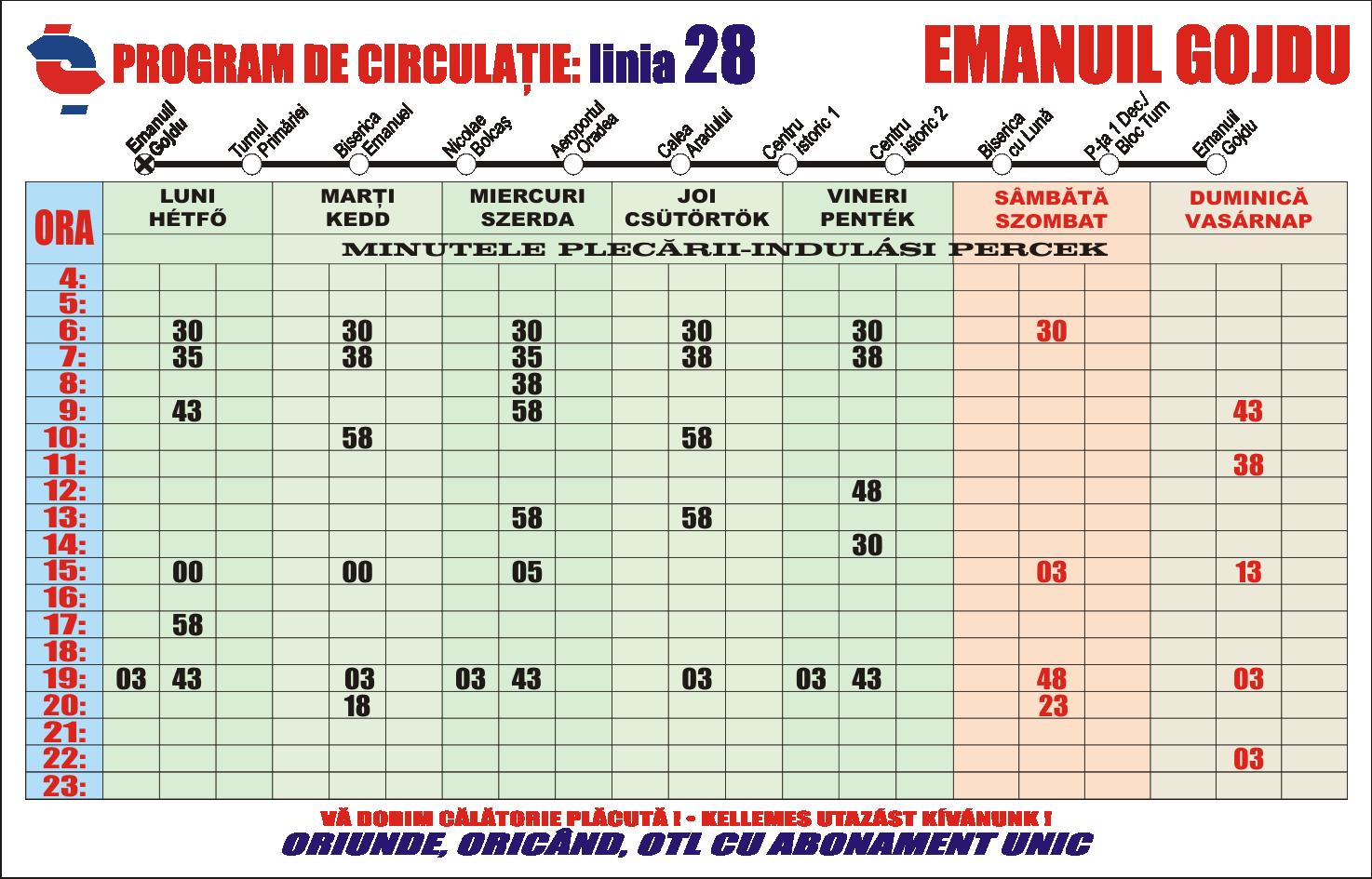 Program circulatie L 28 in statia Emanuil Gojdu