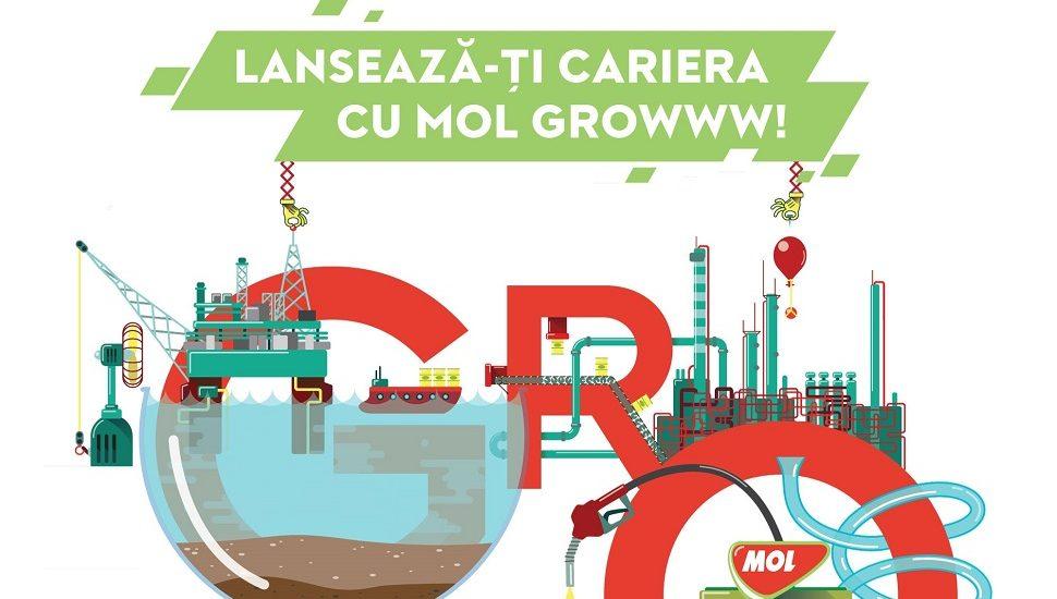 Growww 2018 program de recrutare profesionala, al grupului MOL, pentru tineri