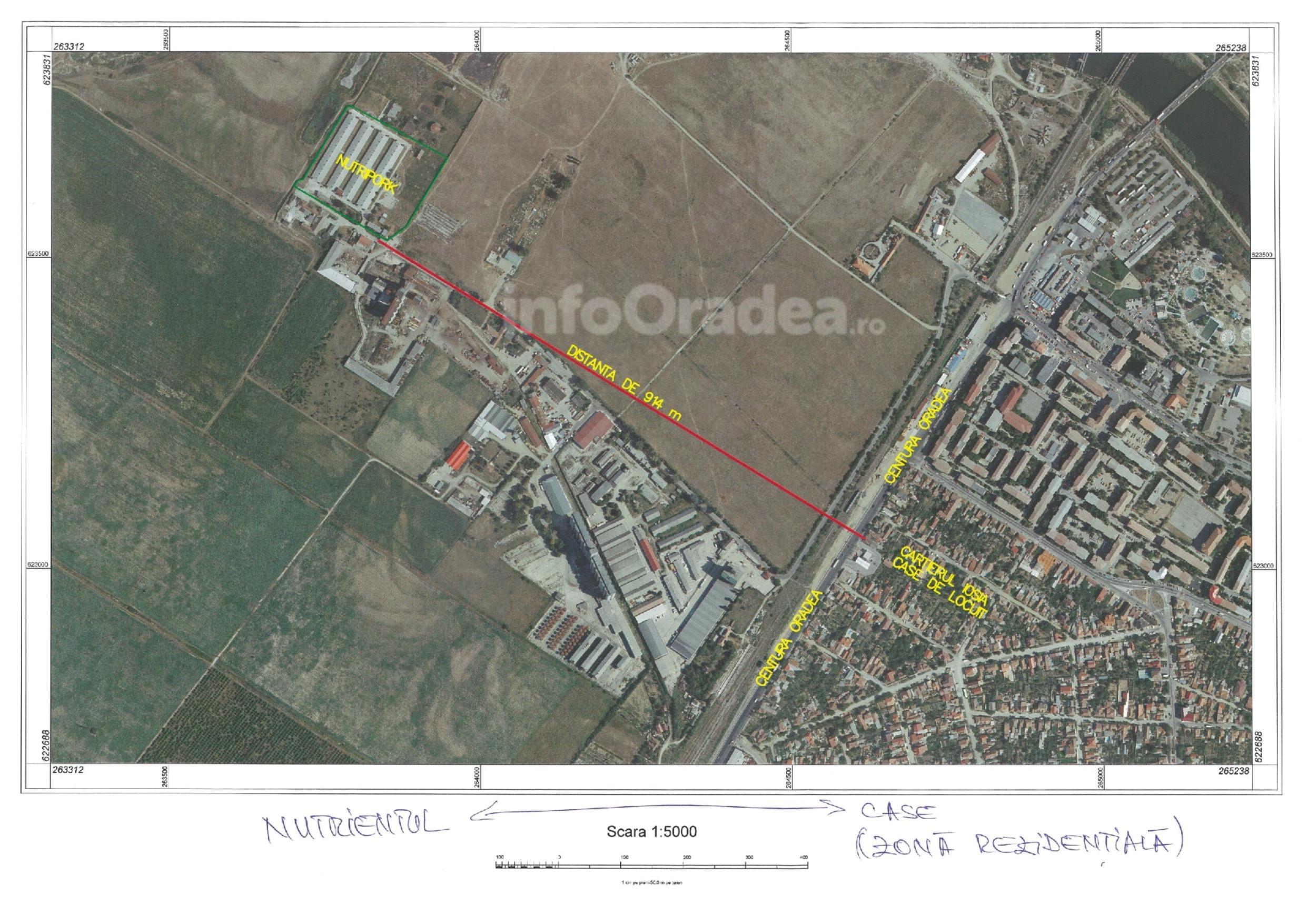 distanta nutripork - Oradea 914 m