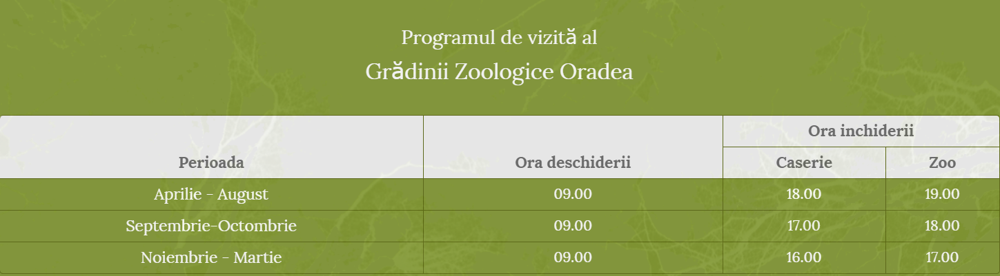 program Zoo Oradea