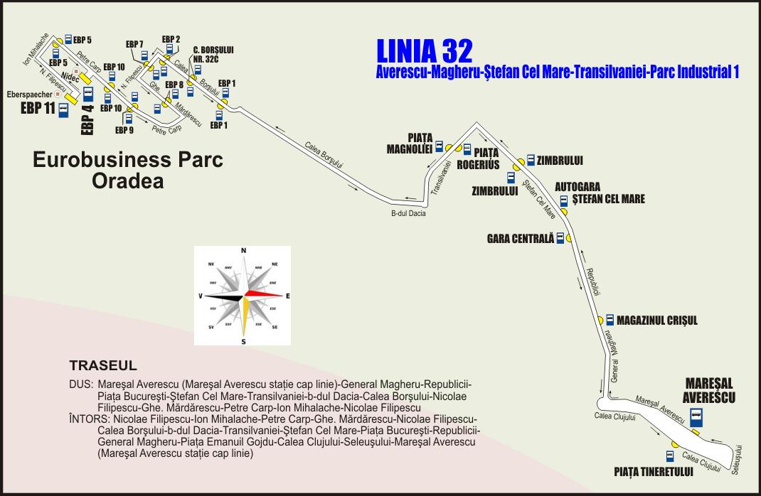 Linia 32 Oradea