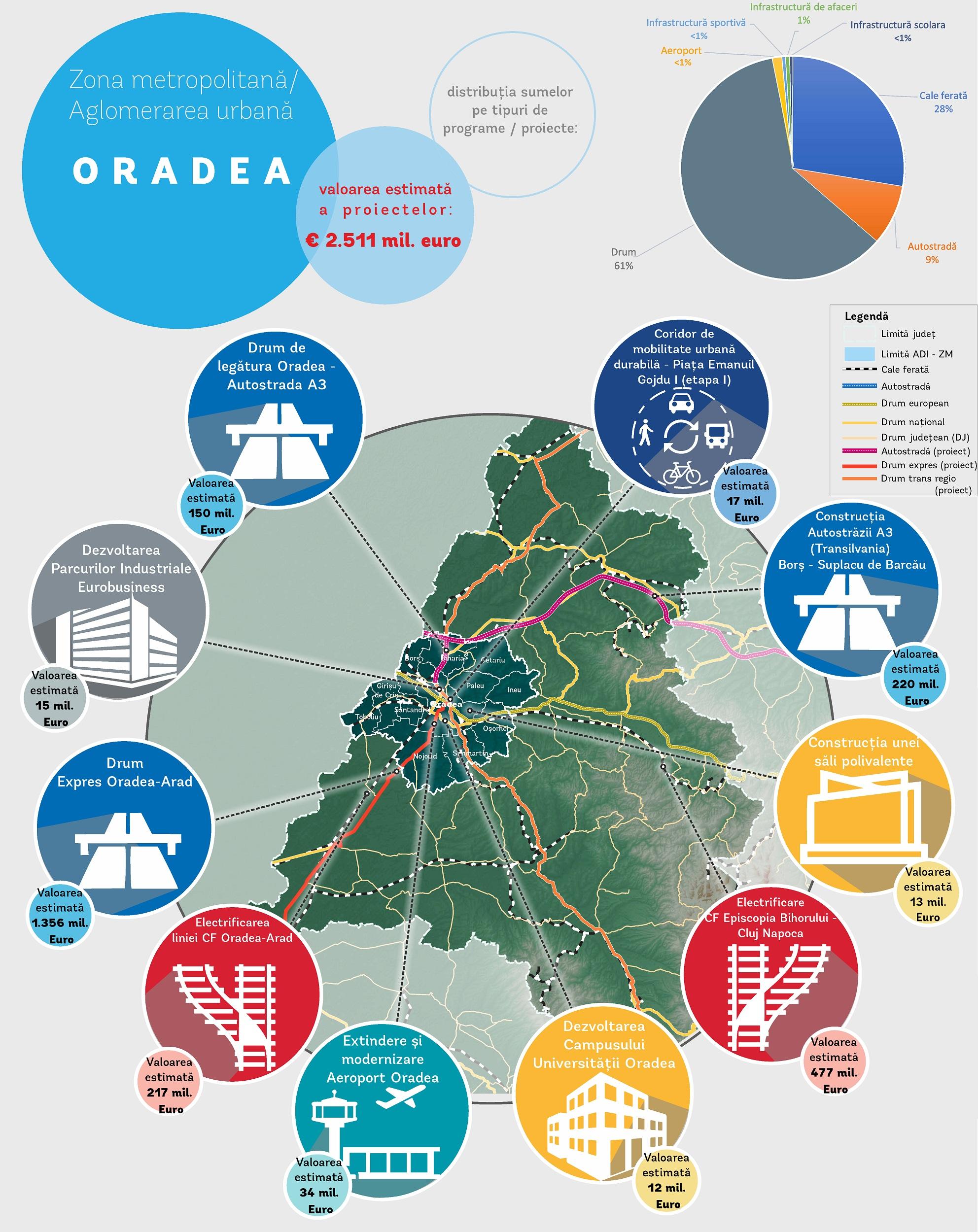 Harta Oradea