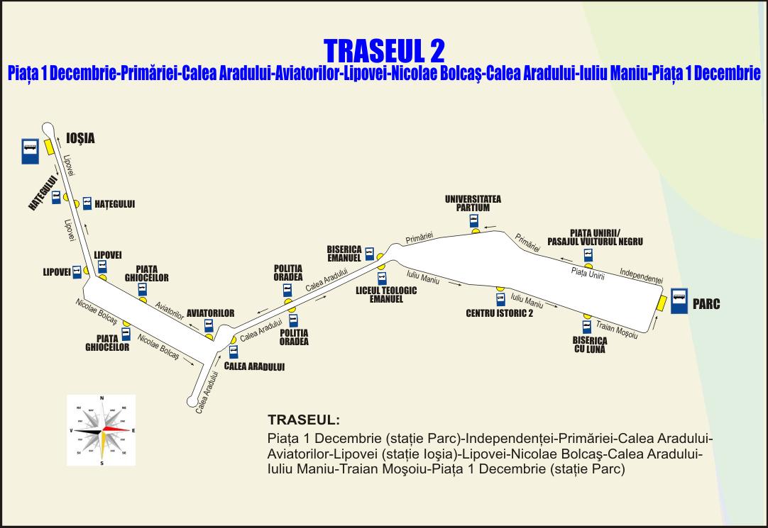 Schita traseu Linia T2 fara str.Aviatorilor - Mai 2019
