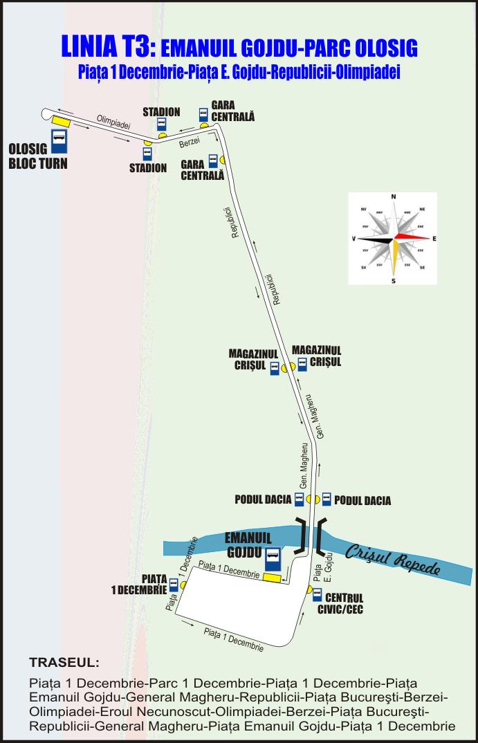 Schita traseu Linia T3 - E Gojdu - P Olosig