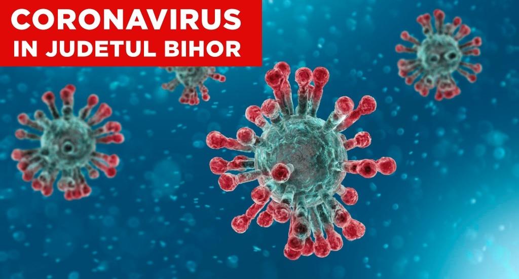 Inca un deces, cauzat de noul Coronavirus raportat in judetul Bihor. Bilantul a ajuns la 14 in total