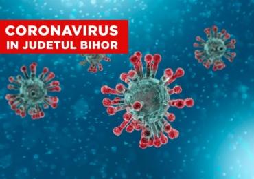 Trei cazuri noi de infectati cu coronavirus in judetul Bihor, o tanara de 22 de ani si doi barbati de 40, respectiv 52 de ani