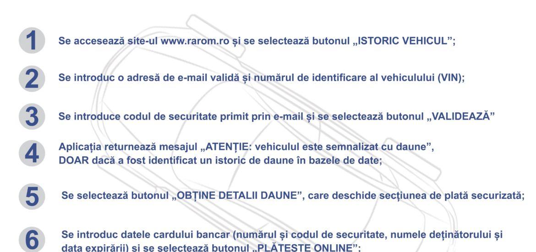 Registrul Auto Român oferă clienților săi, începând de astăzi, date despre daunele vehiculelor înmatriculate în România.