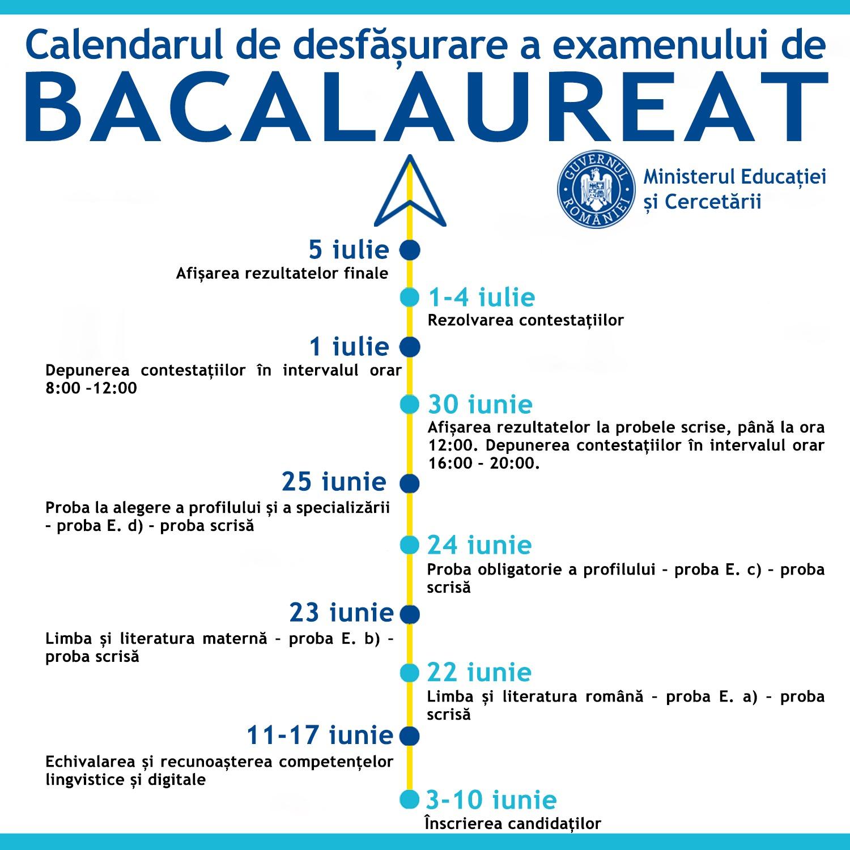 nou calendar BAC 2020