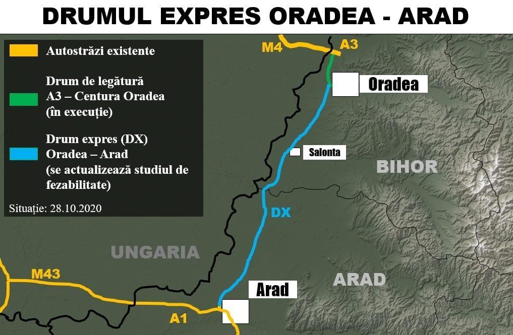 drum expres Oradea Arad