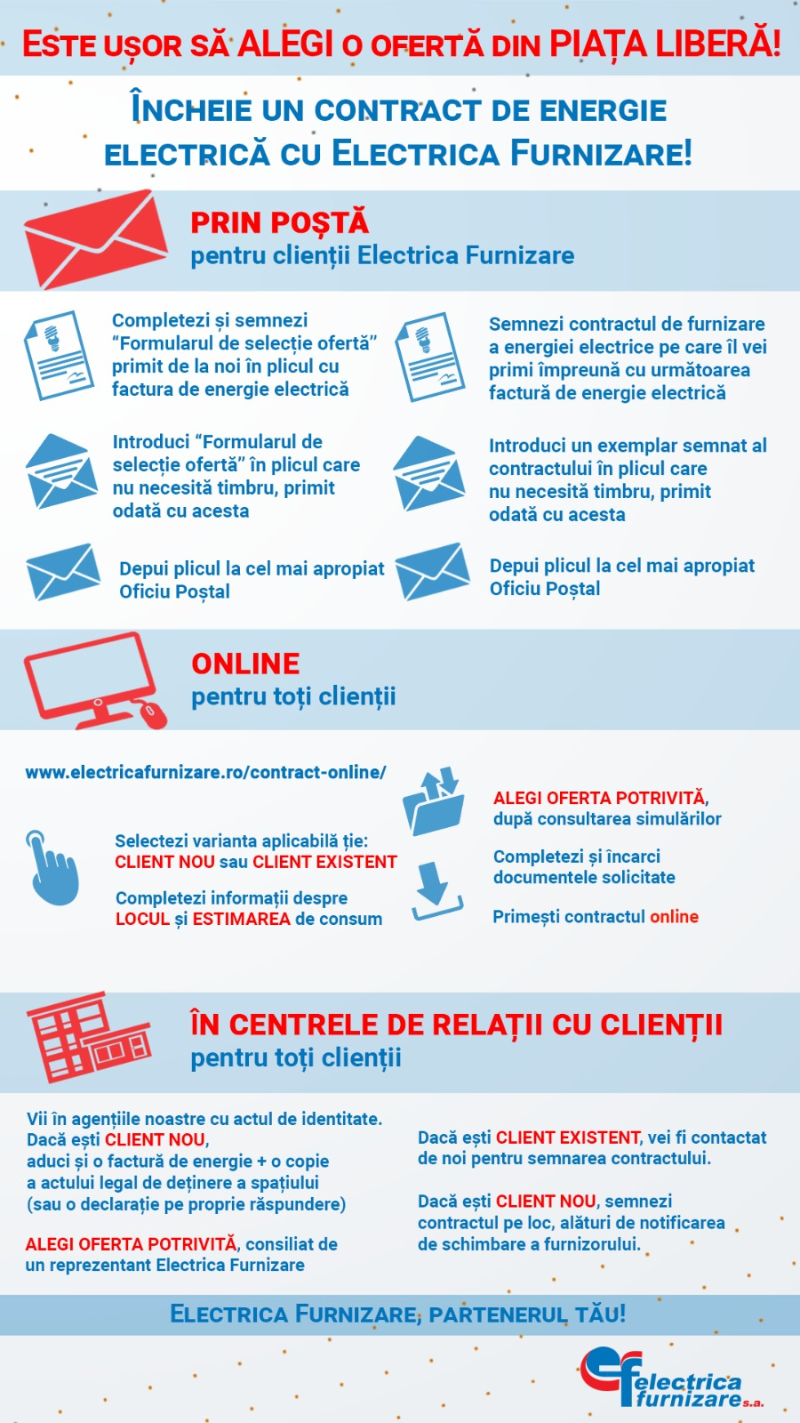 EFSA Infografic online