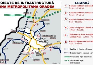 S-a semnat contractul pentru constructia a sase centuri in Zona Metropolitana a Oradiei
